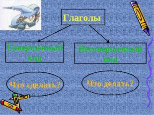 Глаголы Совершенный вид Несовершенный вид Что сделать? Что делать?