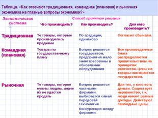 Таблица. «Как отвечают традиционная, командная (плановая) и рыночная экономик