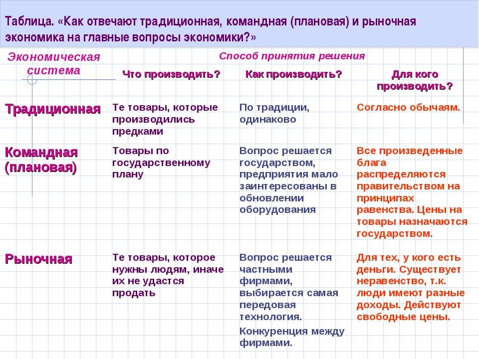 Схема типы денежных систем