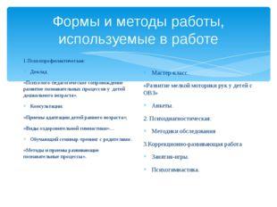 Формы и методы работы, используемые в работе 1.Психопрофилактическая: Доклад