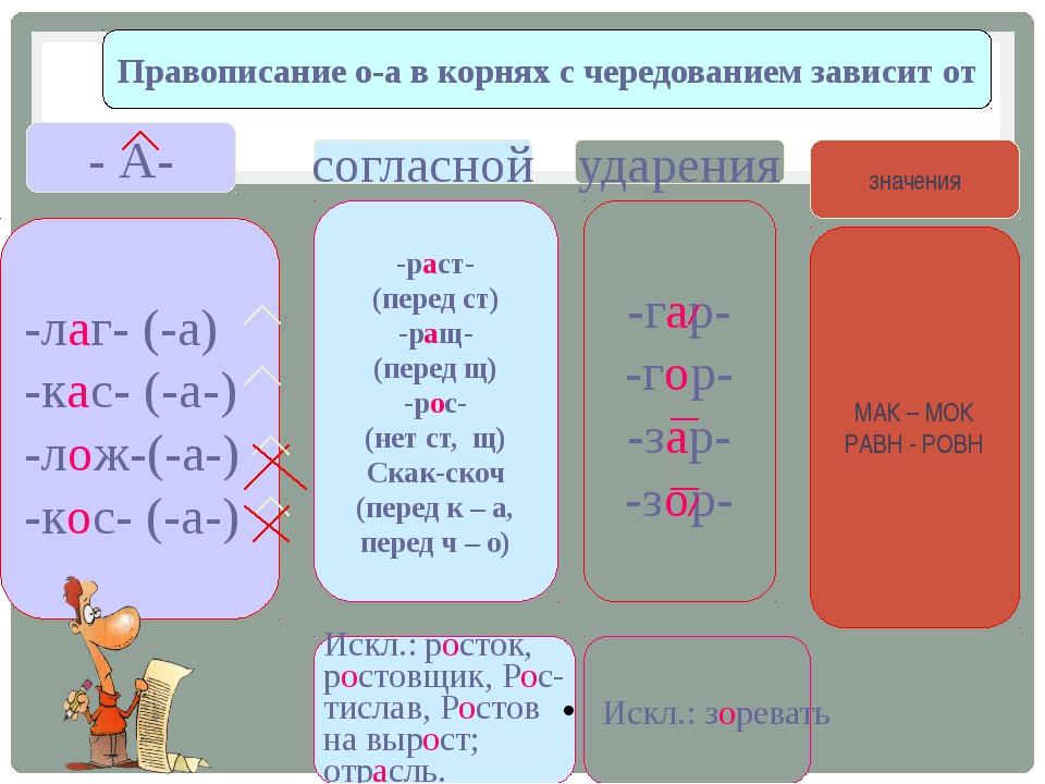 Правописание о-а в корнях с чередованием зависит от - А- согласной ударения з...