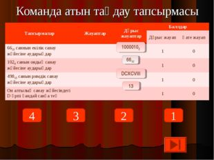 Команда атын таңдау тапсырмасы 10000102 6610 DCXCVIII 13 3 1 2 4 Тапсырмалар