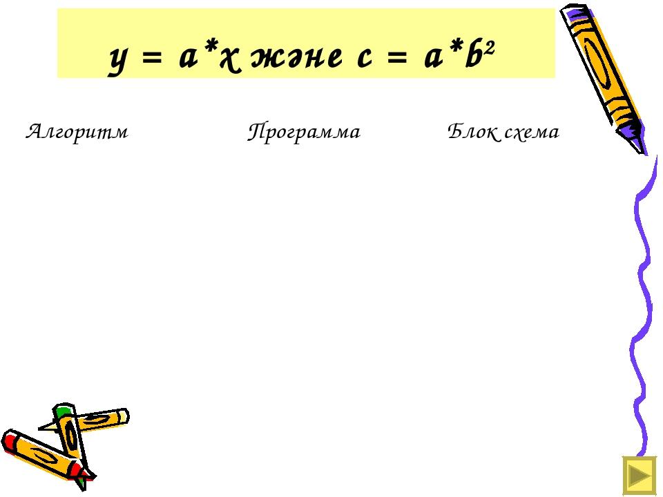 y = a*x және с = a*b2 АлгоритмПрограммаБлок схема