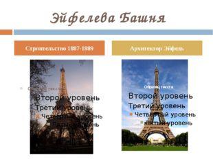 Эйфелева Башня Строительство 1887-1889 Архитектор Эйфель