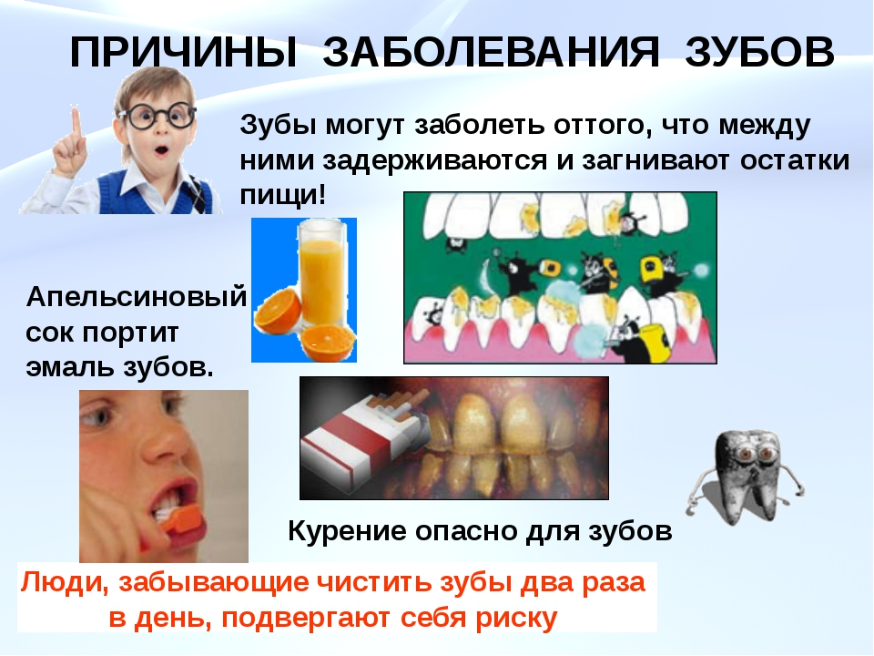 ПРИЧИНЫ ЗАБОЛЕВАНИЯ ЗУБОВ Зубы могут заболеть оттого, что между ними задержи...