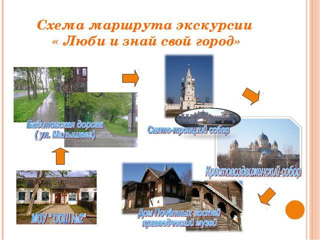 Схема маршрута экскурсии « Люби и знай свой город»