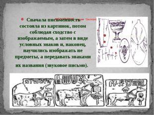 РИСУНЧАТОЕ письмо Пиктография Сначала письменность состояла из картинок, пот
