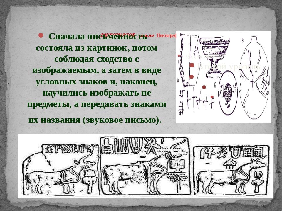 РИСУНЧАТОЕ письмо Пиктография Сначала письменность состояла из картинок, пот...