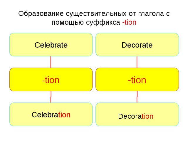 Образование существительных от глагола с помощью суффикса -tion Decoration