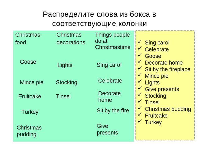 Распределите слова из бокса в соответствующие колонки Sing carol Celebrate Go...