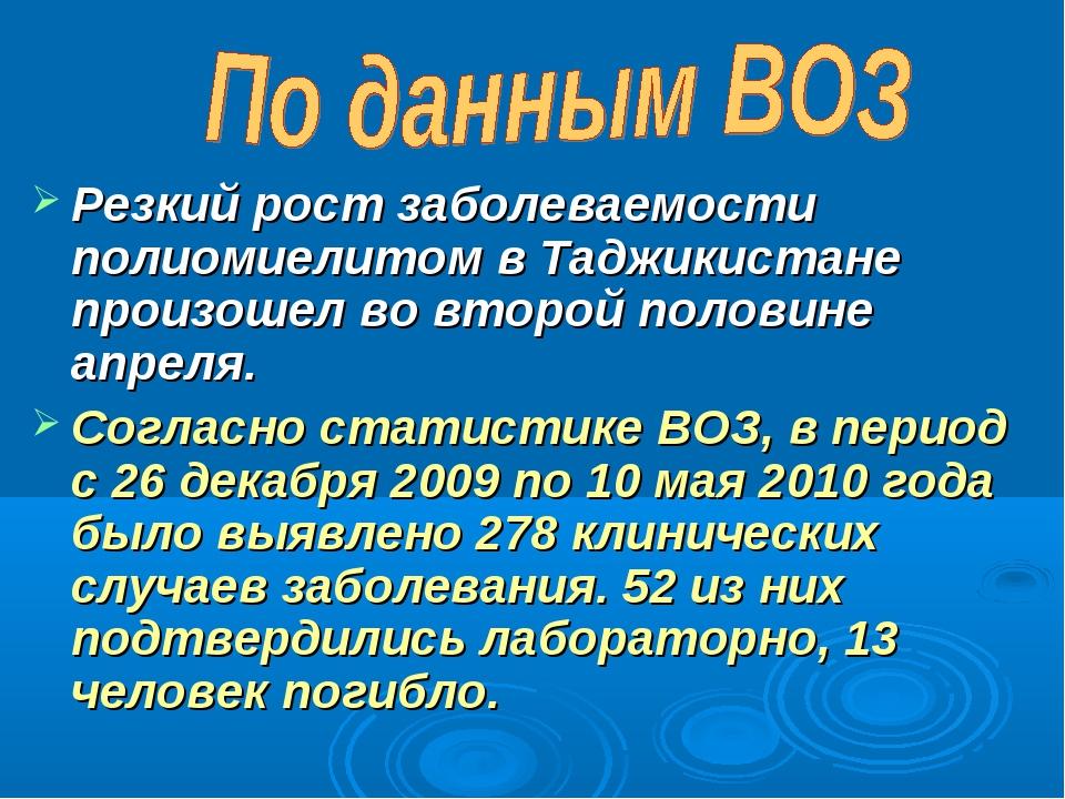 Резкий рост заболеваемости полиомиелитом в Таджикистане произошел во второй п...