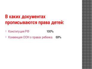 В каких документах прописываются права детей: Конституция РФ 100% Конвенц