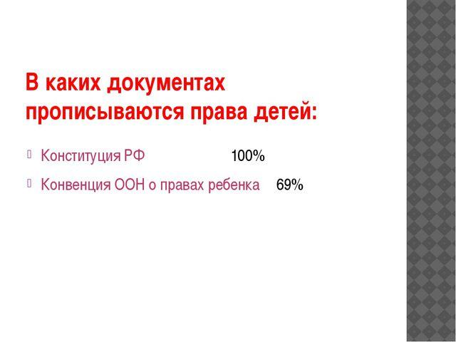 В каких документах прописываются права детей: Конституция РФ 100% Конвенц...