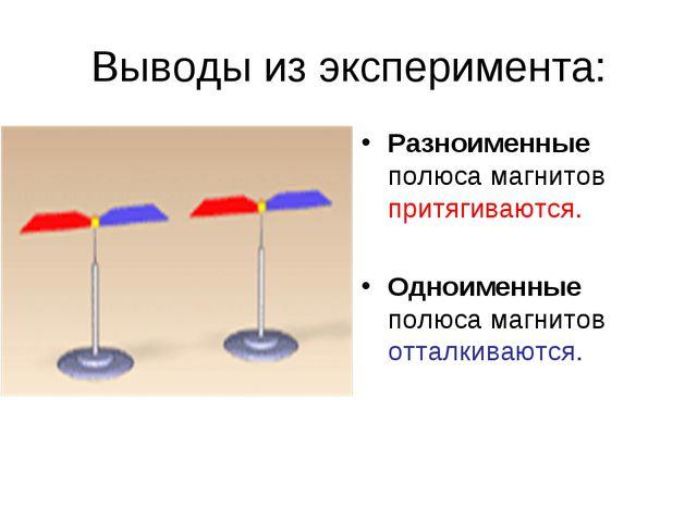 Выводы из эксперимента: Разноименные полюса магнитов притягиваются. Одноименн...