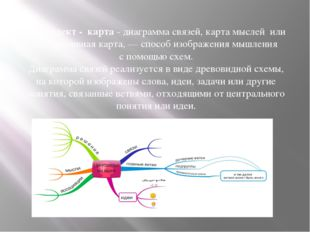 Диаграмма мыслей