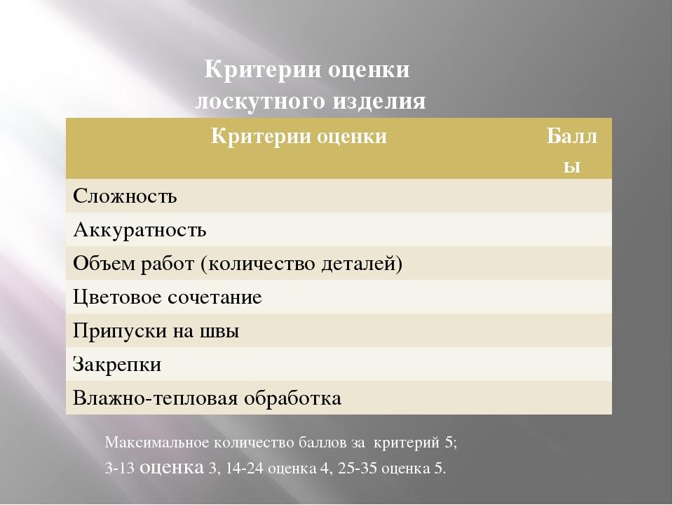 Критерии оценки лоскутного изделия Максимальное количество баллов за критерий...