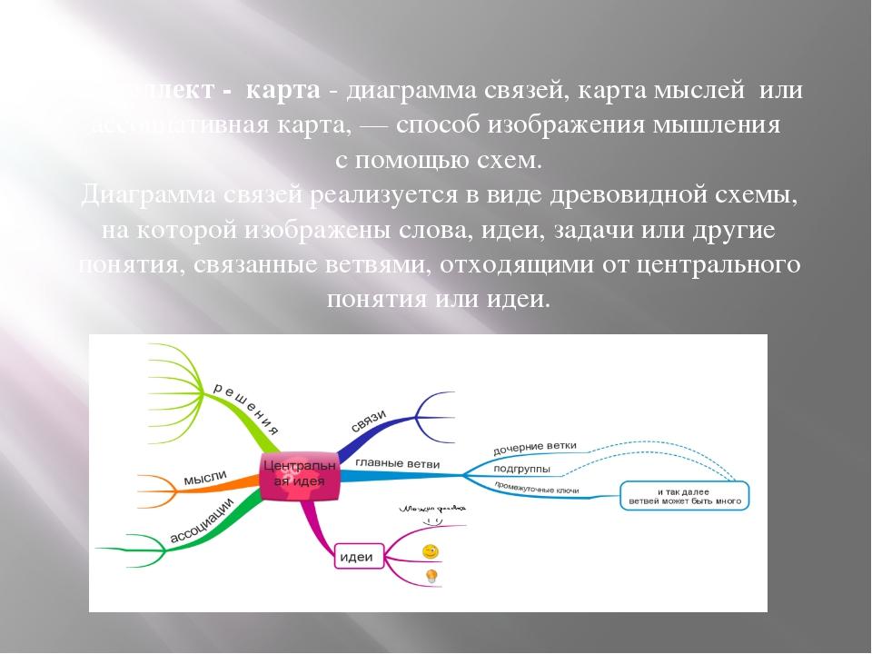 Интеллект - карта - диаграмма связей, карта мыслей или ассоциативная карта, —...