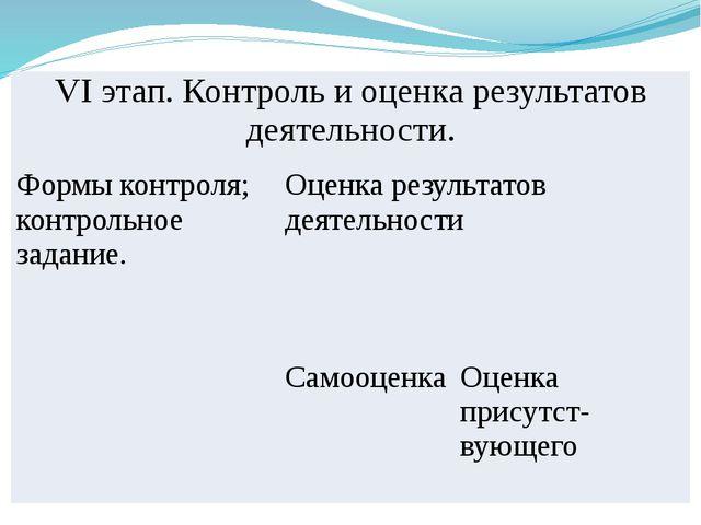 VIэтап. Контроль и оценка результатов деятельности. Формы контроля; контрольн...