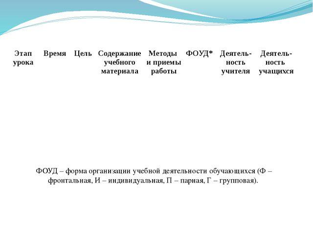 ФОУД – форма организации учебной деятельности обучающихся (Ф – фронтальная,...
