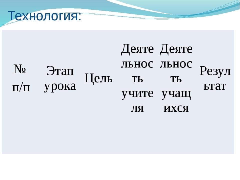 Технология: № п/п Этап урока Цель Деятельность учителя Деятельность учащихся...