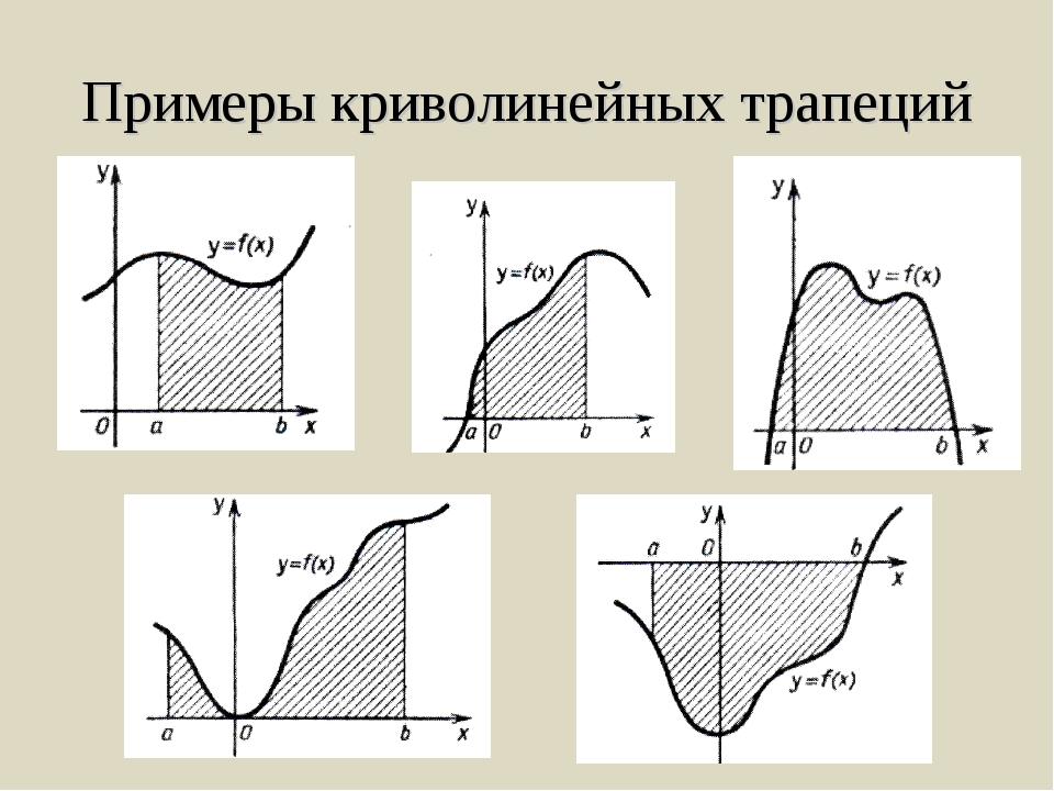 Примеры криволинейных трапеций