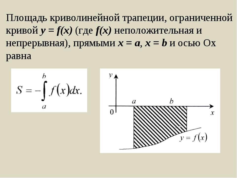 Площадь криволинейной трапеции, ограниченной кривой y = f(x) (где f(x) неполо...