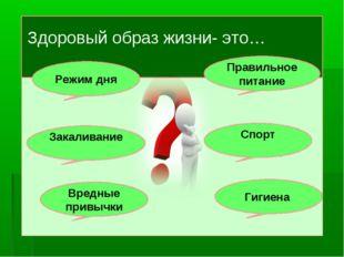 Здоровый образ жизни- это… Режим дня Правильное питание Гигиена Закаливание