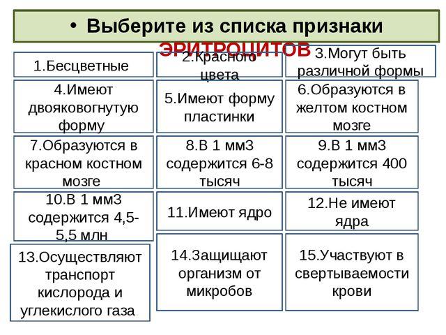 Выберите из списка признаки ЭРИТРОЦИТОВ 1.Бесцветные 3.Могут быть различной ф...