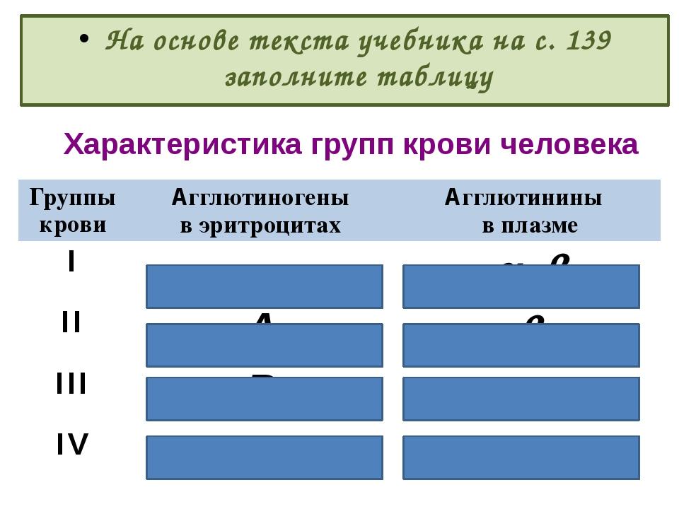 Характеристика групп крови человека На основе текста учебника на с. 139 запол...