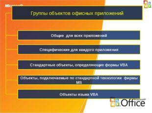 Группы объектов офисных приложений Общие для всех приложений Объекты, подключ