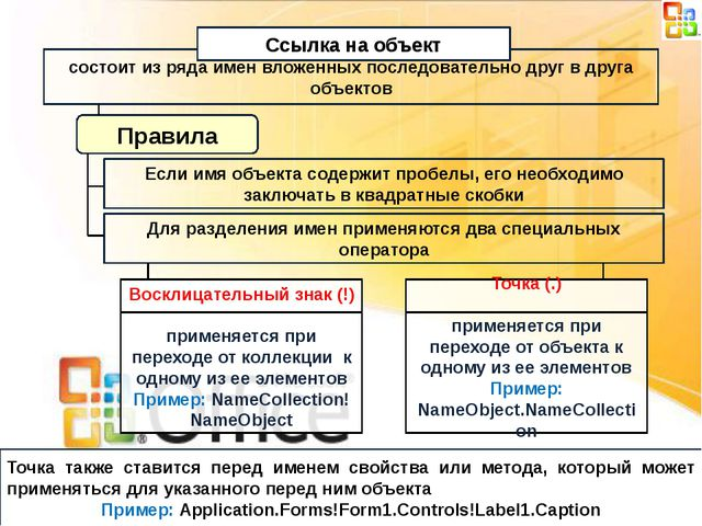 состоит из ряда имен вложенных последовательно друг в друга объектов Ссылка н...