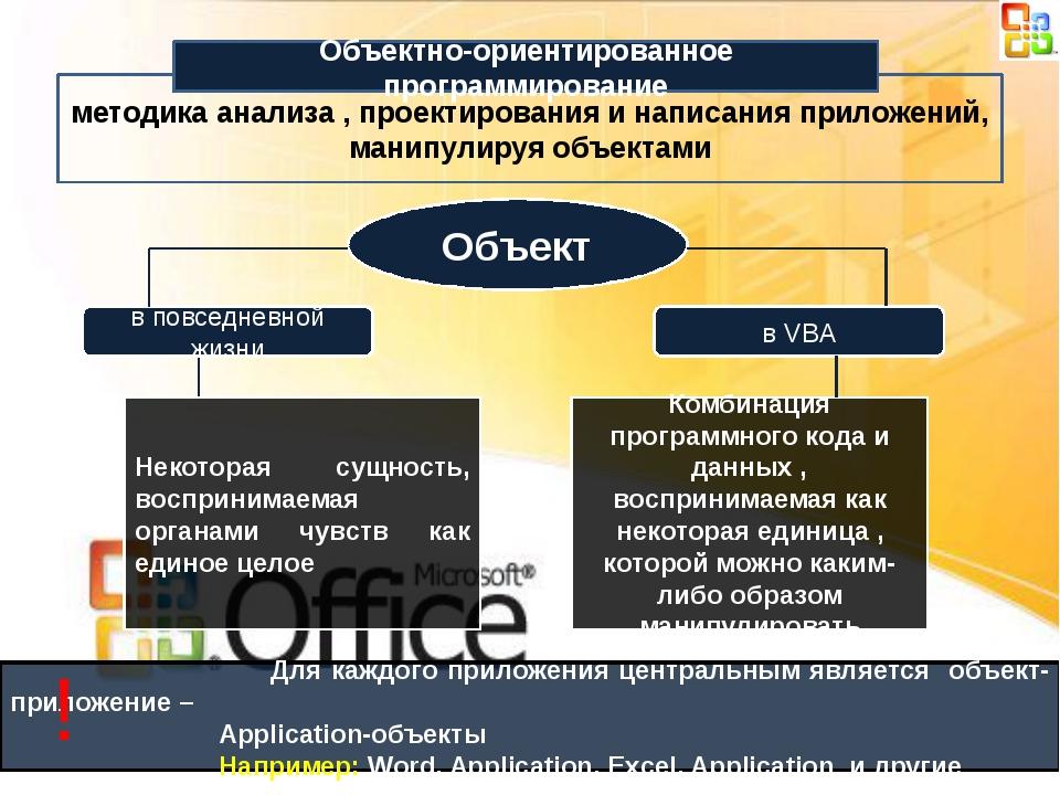 методика анализа , проектирования и написания приложений, манипулируя объекта...