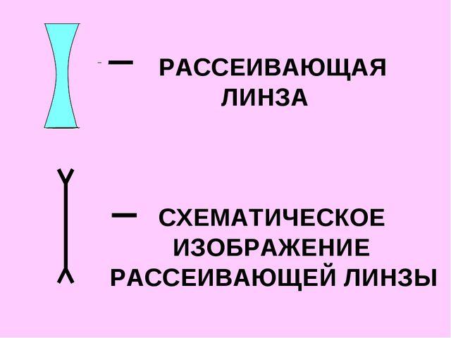 РАССЕИВАЮЩАЯ ЛИНЗА СХЕМАТИЧЕСКОЕ ИЗОБРАЖЕНИЕ РАССЕИВАЮЩЕЙ ЛИНЗЫ