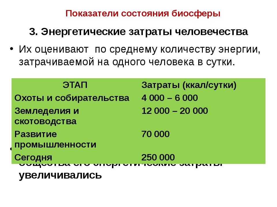 Показатели состояния биосферы 3. Энергетические затраты человечества Их оцени...