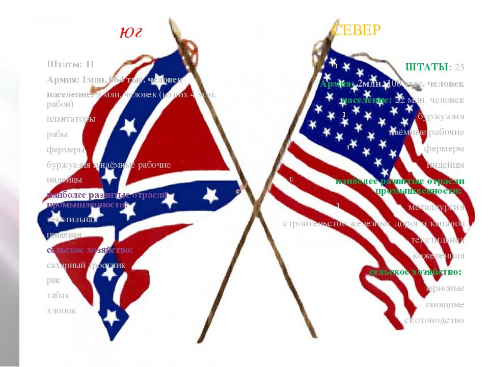 юг СЕВЕР Штаты: 11 Армия: 1млн. 064 тыс. человек население: 9 млн. человек (и...