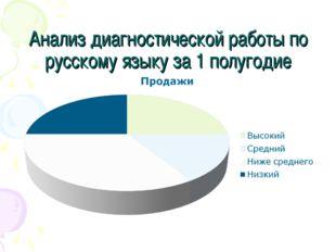 Анализ диагностической работы по русскому языку за 1 полугодие