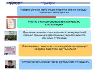 Диссеминация педагогического опыта: международный семинар повышения квалифика