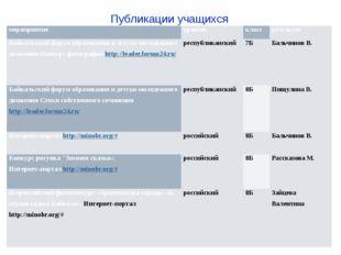 Публикации учащихся мероприятие уровень класс результат Байкальский форум обр