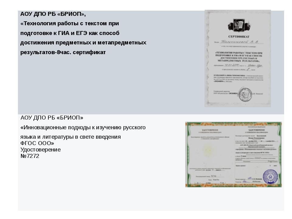 АОУ ДПО РБ «БРИОП», «Технология работы с текстом при подготовке к ГИА и ЕГЭ...