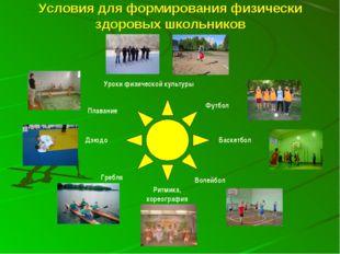Условия для формирования физически здоровых школьников Уроки физической культ