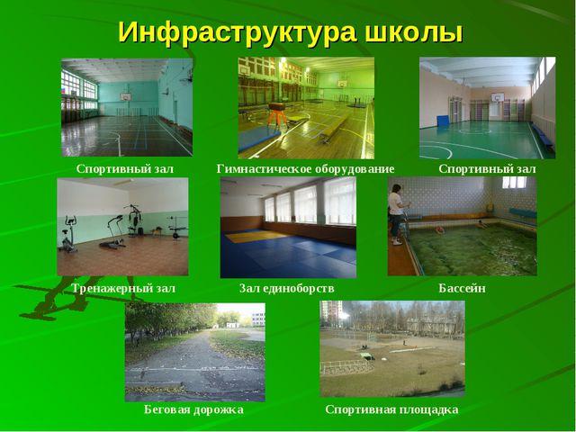 Инфраструктура школы Спортивный зал Спортивный зал Гимнастическое оборудовани...