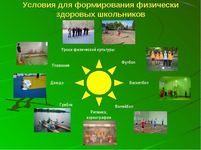 Условия для формирования физически здоровых школьников Уроки физической культ...