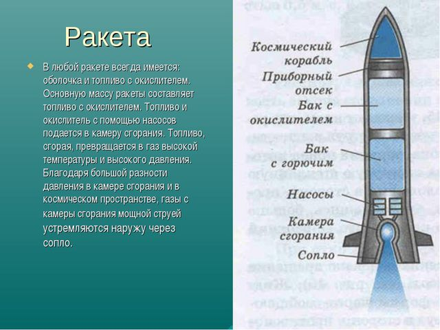 Ракета В любой ракете всегда имеется: оболочка и топливо с окислителем. Основ...