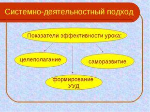Системно-деятельностный подход Показатели эффективности урока: формирование У