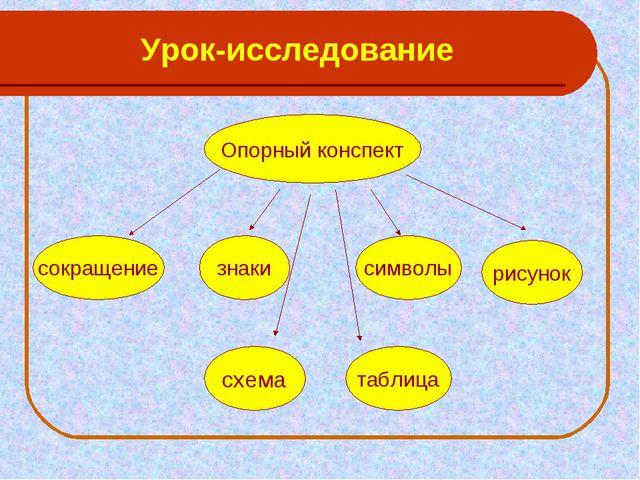Урок-исследование Опорный конспект сокращение таблица символы рисунок знаки с...