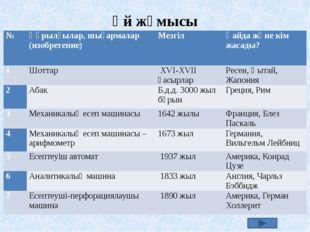 Есептеуіш машиналар Логарифм сызғышы Паскаль машинасы Арифмометр Аналитикалық