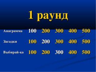 1 раунд Анаграмма100200300400500 Загадки100200300400500 Выбирай-ка