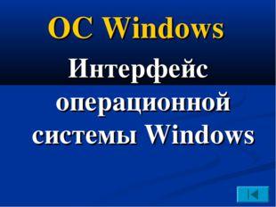 ОС Windows Интерфейс операционной системы Windows