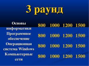 3 раунд Основы информатики800100012001500 Программное обеспечение800100