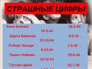 СТРАШНЫЕ ЦИФРЫ Хана Бекова 28.4.30 - 15.5.44 Эдита Биккова 9.5.33 - 23.10.44